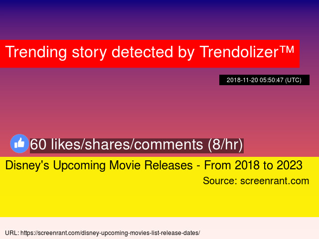 Disney's Upcoming Movie Releases - From 2018 to 2023
