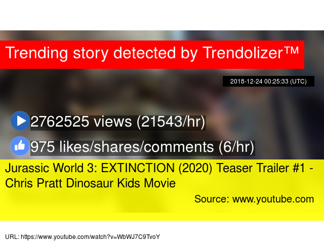 All the pictures in world trailer 2020 movie