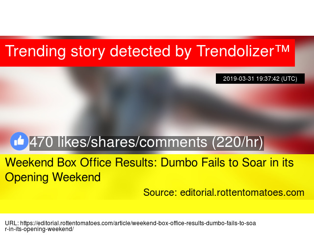 Weekend Box Office Results: Dumbo Fails to Soar in its Opening Weekend
