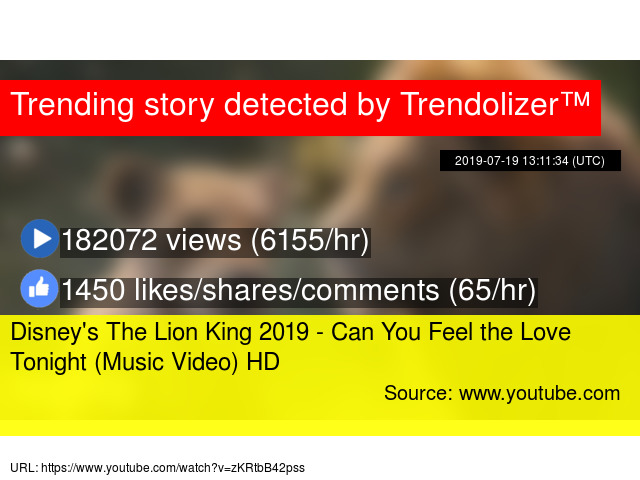 Disneys The Lion King 2019 Can You Feel The Love Tonight